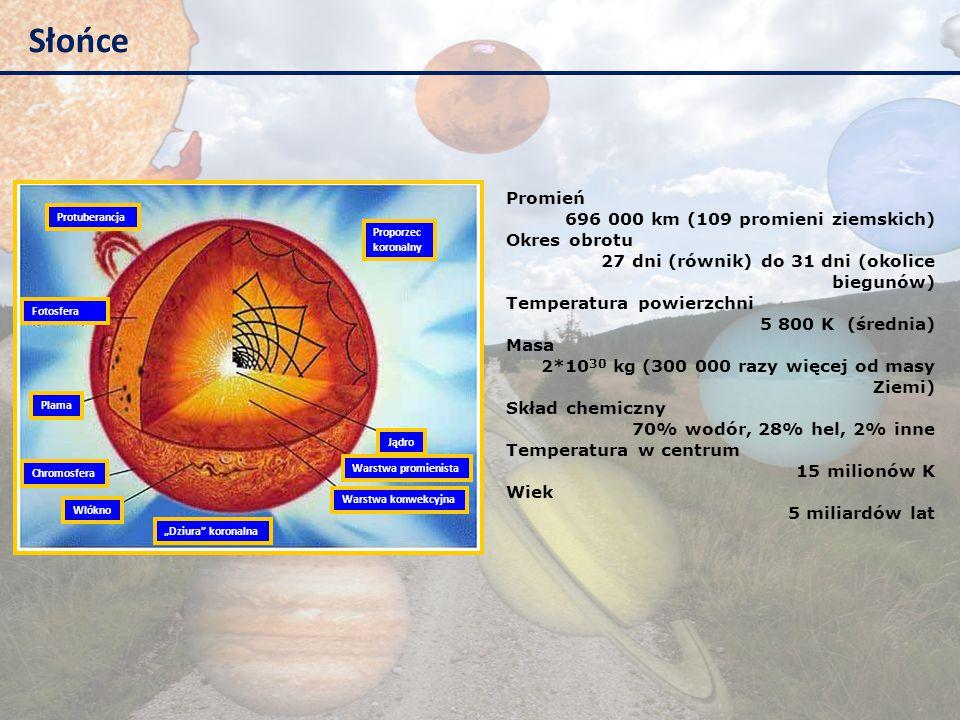 Słońce Promień 696 000 km (109 promieni ziemskich) Okres obrotu