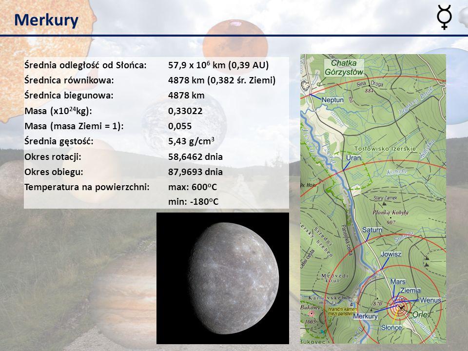 Merkury Średnia odległość od Słońca: 57,9 x 106 km (0,39 AU)