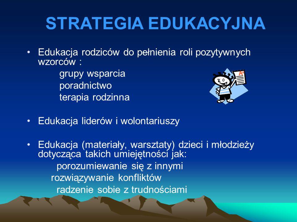 STRATEGIA EDUKACYJNA Edukacja rodziców do pełnienia roli pozytywnych wzorców : grupy wsparcia. poradnictwo.