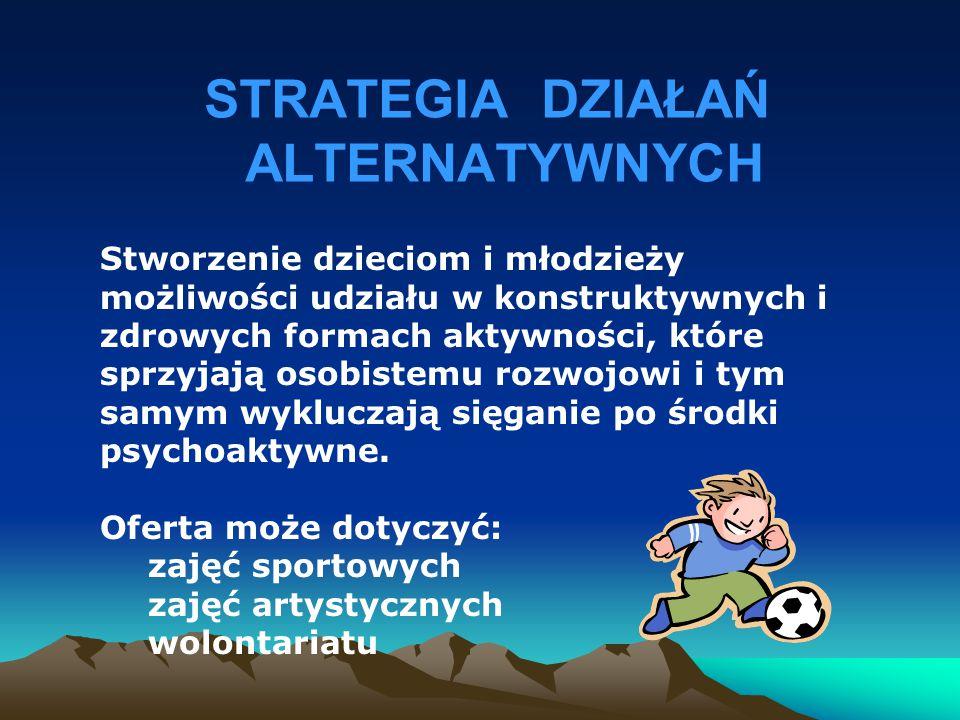 STRATEGIA DZIAŁAŃ ALTERNATYWNYCH