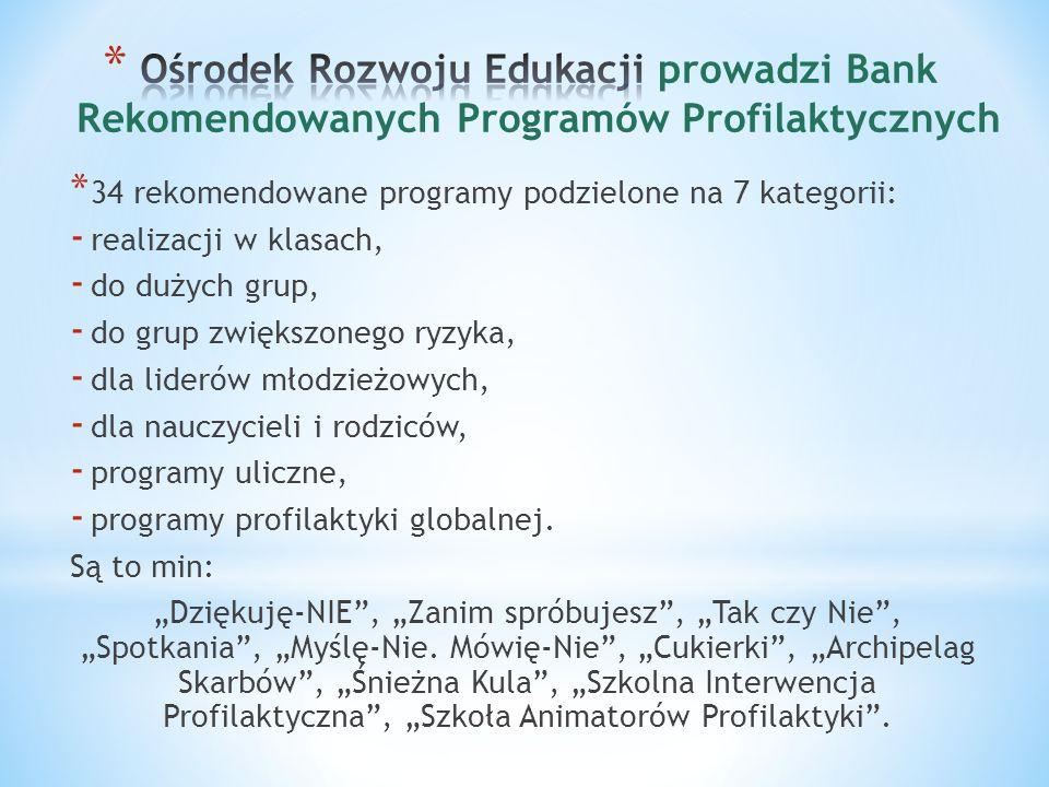 Ośrodek Rozwoju Edukacji prowadzi Bank Rekomendowanych Programów Profilaktycznych