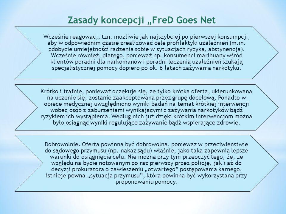 """Zasady koncepcji """"FreD Goes Net"""