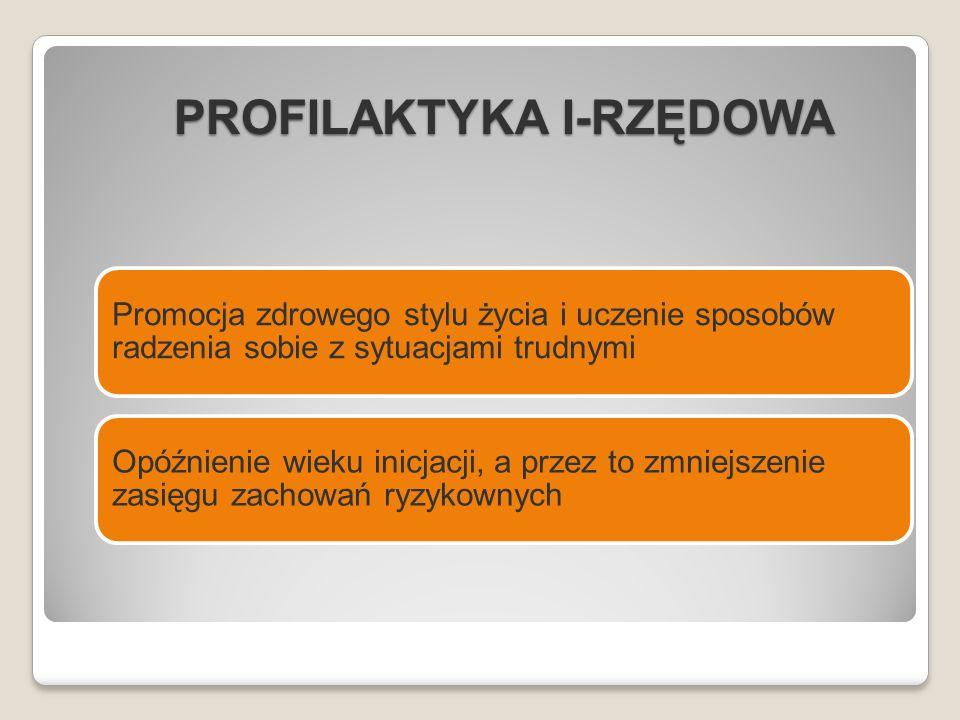 PROFILAKTYKA I-RZĘDOWA