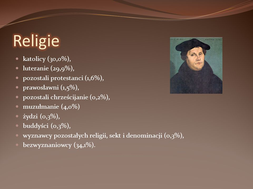 Religie katolicy (30,0%), luteranie (29,9%),