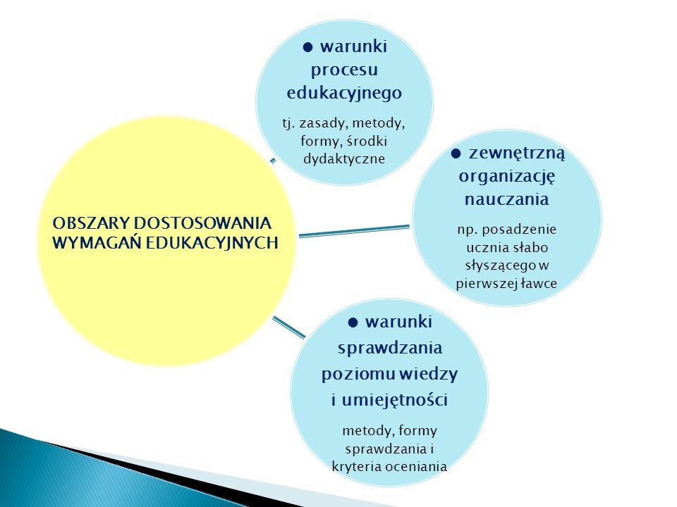 ● warunki procesu edukacyjnego ● zewnętrzną organizację nauczania