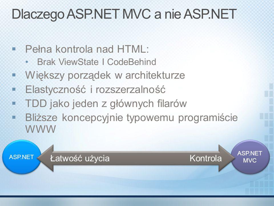 Dlaczego ASP.NET MVC a nie ASP.NET