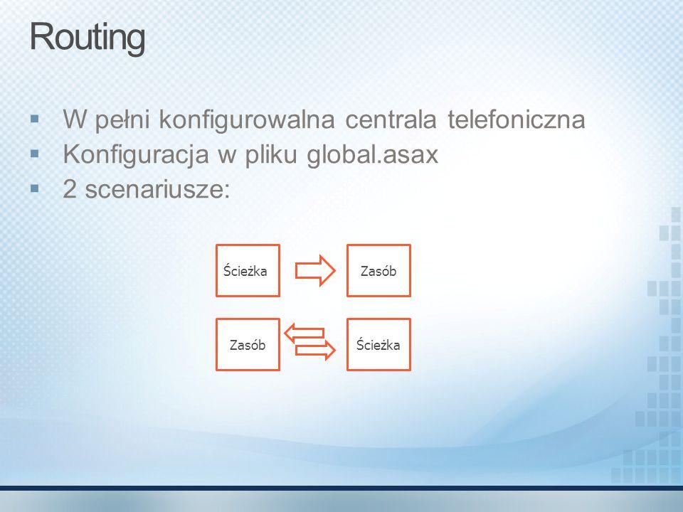 Routing W pełni konfigurowalna centrala telefoniczna