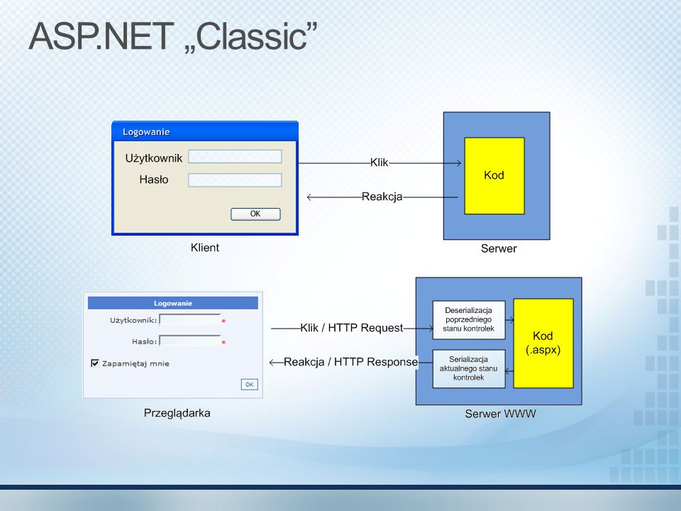 "ASP.NET ""Classic"