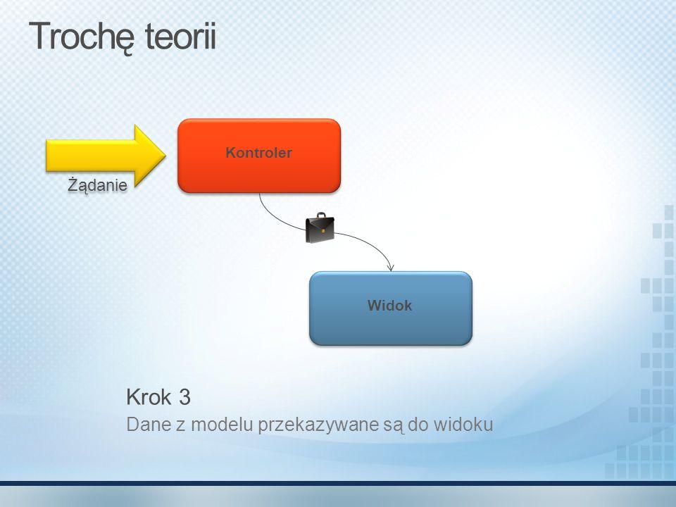 Trochę teorii Krok 3 Dane z modelu przekazywane są do widoku Żądanie