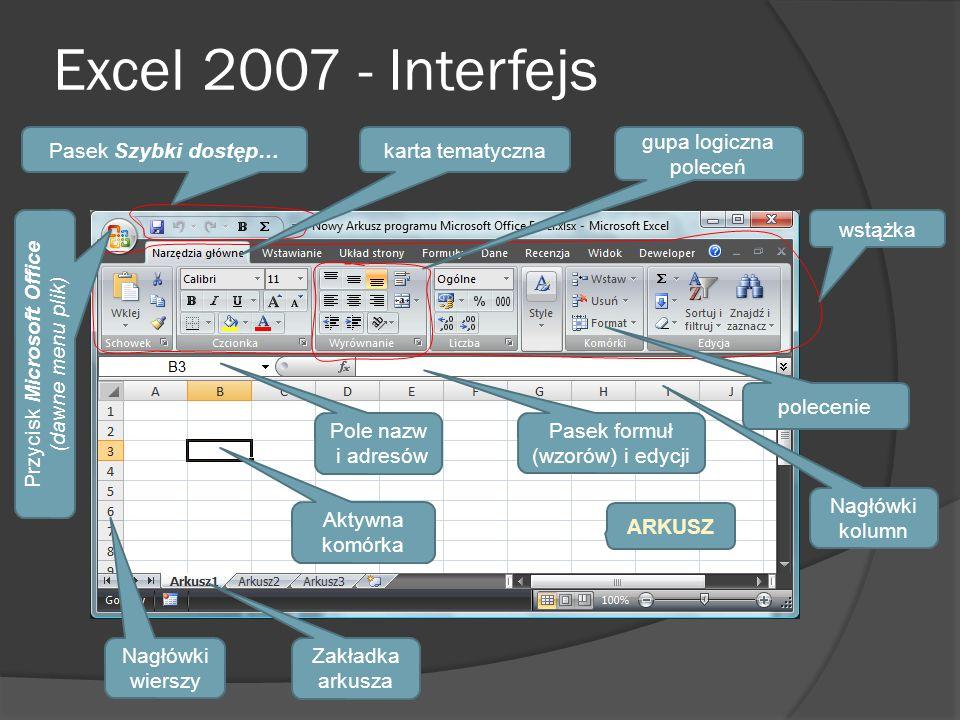 Excel 2007 - Interfejs Pasek Szybki dostęp… karta tematyczna