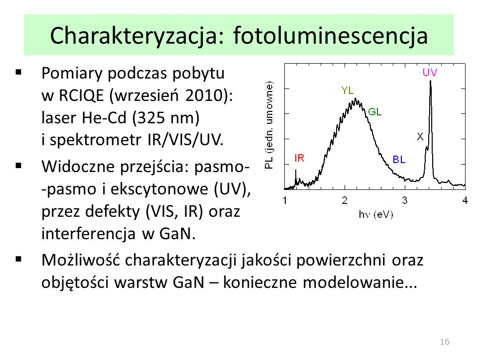 Charakteryzacja: fotoluminescencja