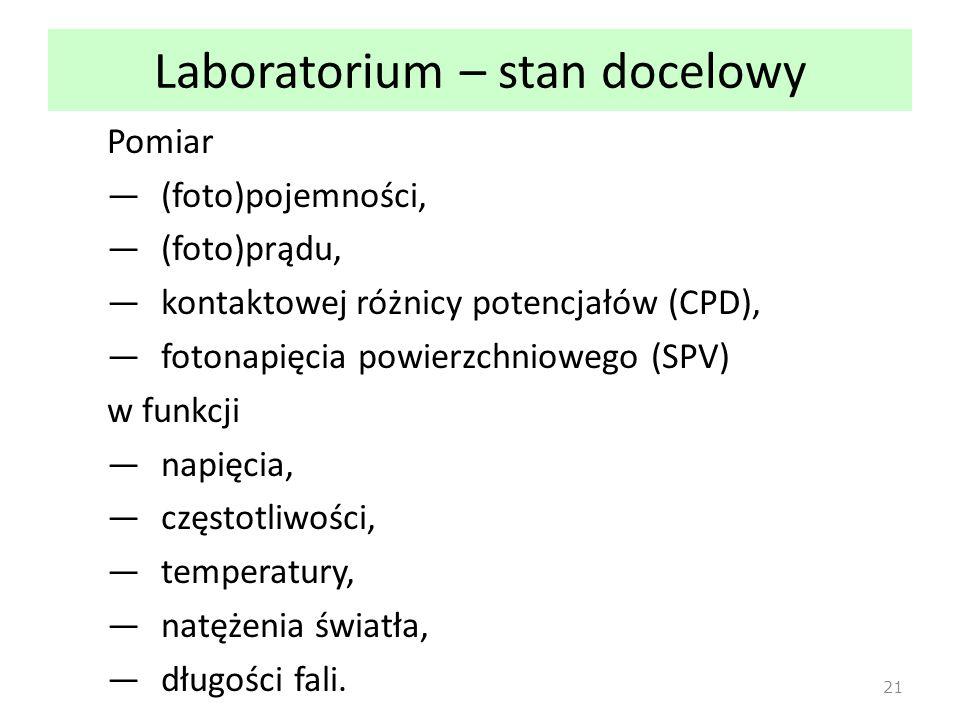 Laboratorium – stan docelowy