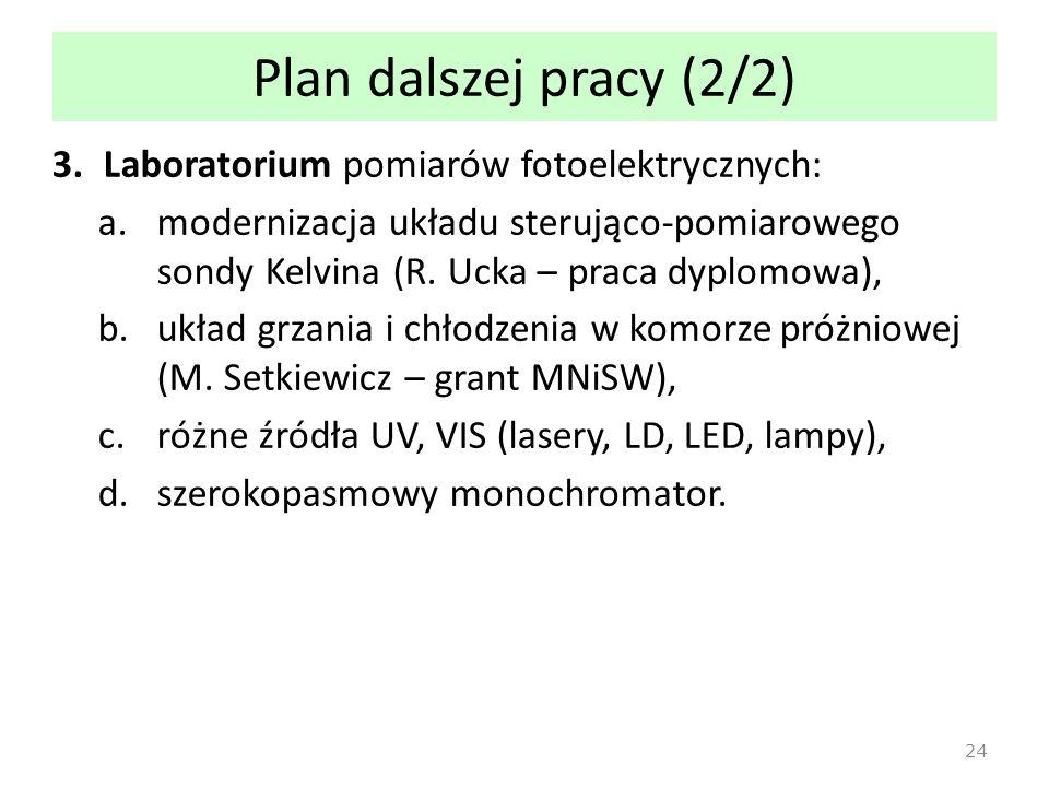 Plan dalszej pracy (2/2) Laboratorium pomiarów fotoelektrycznych:
