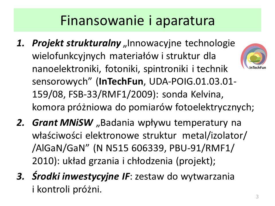 Finansowanie i aparatura