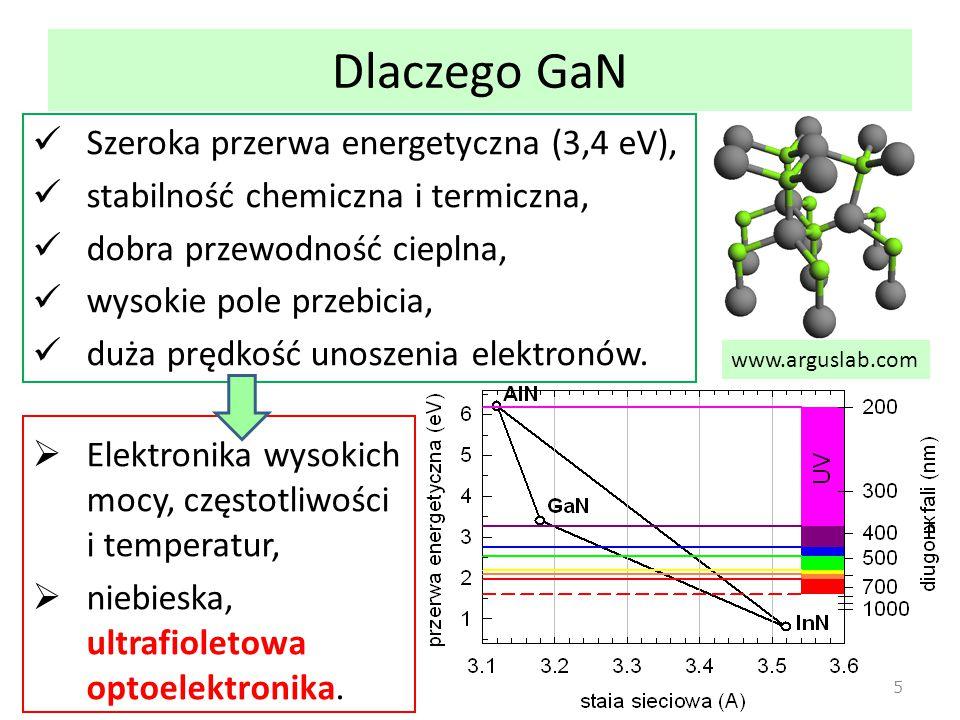 Dlaczego GaN Szeroka przerwa energetyczna (3,4 eV),