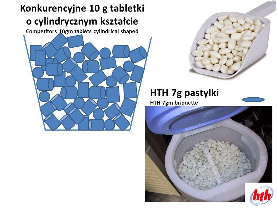 Konkurencyjne 10 g tabletki o cylindrycznym kształcie
