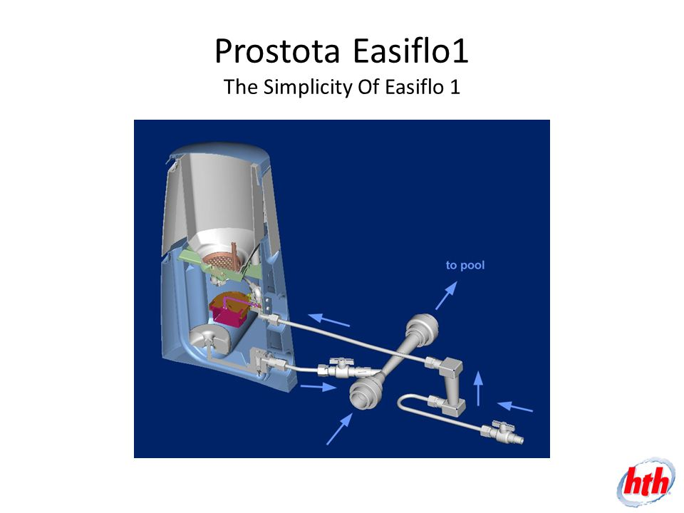 Prostota Easiflo1 The Simplicity Of Easiflo 1