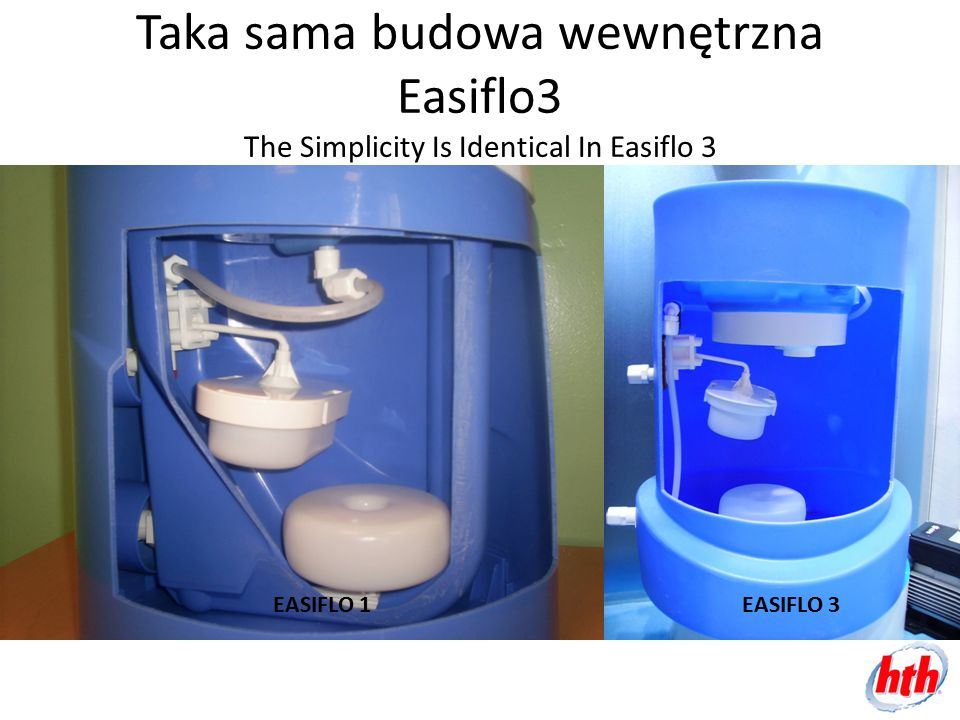 Taka sama budowa wewnętrzna Easiflo3 The Simplicity Is Identical In Easiflo 3