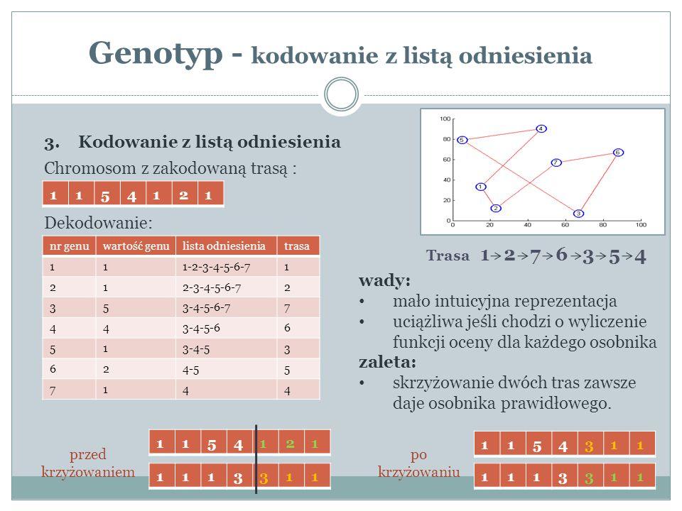 Genotyp - kodowanie z listą odniesienia