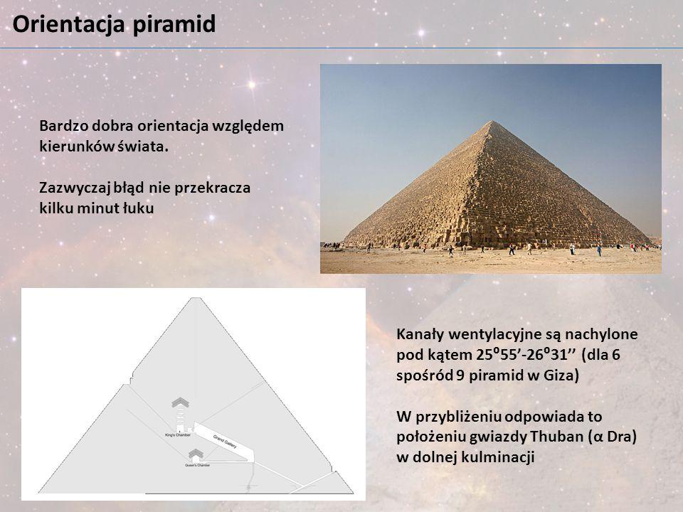 Orientacja piramid Bardzo dobra orientacja względem kierunków świata.