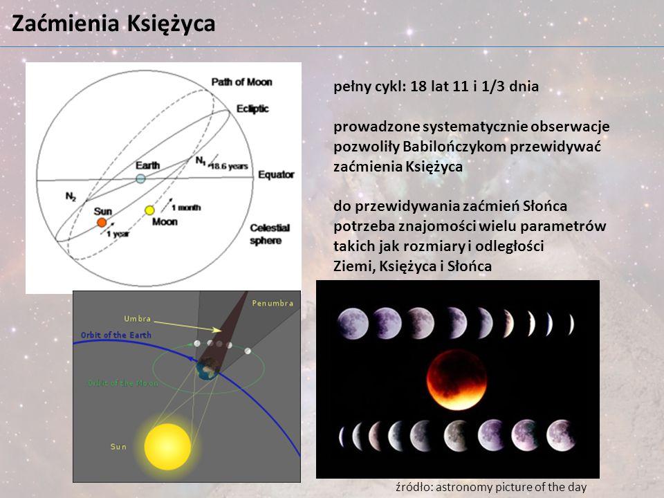 Zaćmienia Księżyca pełny cykl: 18 lat 11 i 1/3 dnia