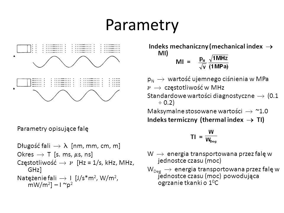 Parametry Indeks mechaniczny (mechanical index  MI) MI =