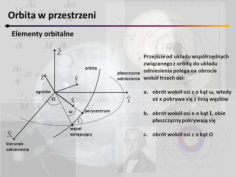 Orbita w przestrzeni Elementy orbitalne