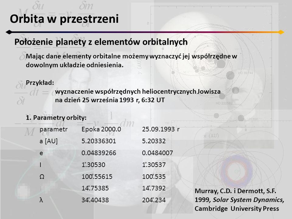 Orbita w przestrzeni Położenie planety z elementów orbitalnych