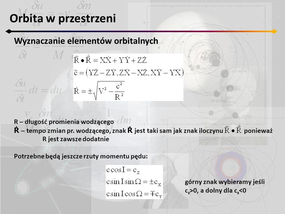 Orbita w przestrzeni Wyznaczanie elementów orbitalnych