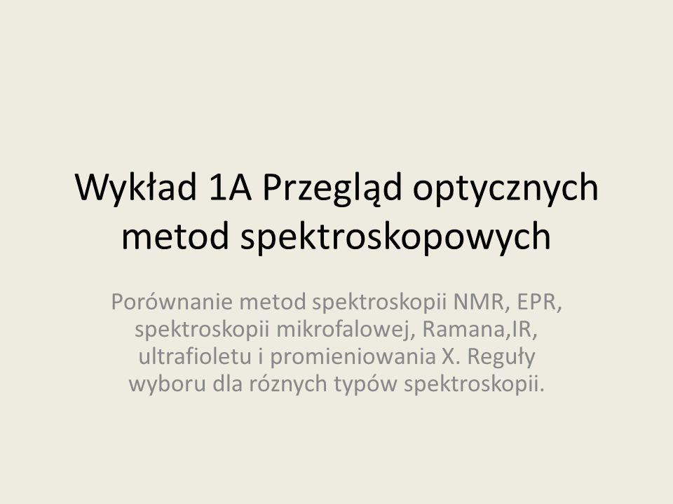 Wykład 1A Przegląd optycznych metod spektroskopowych