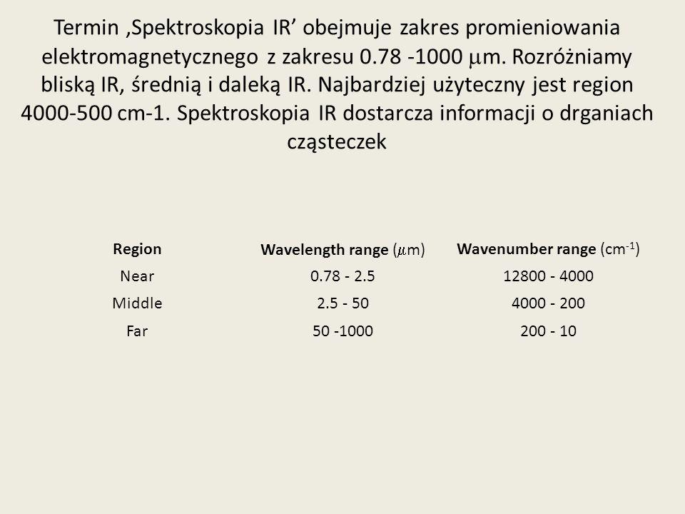 Wavenumber range (cm-1)