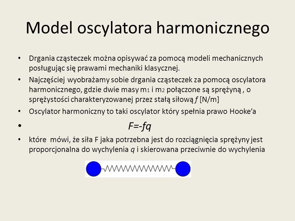Model oscylatora harmonicznego