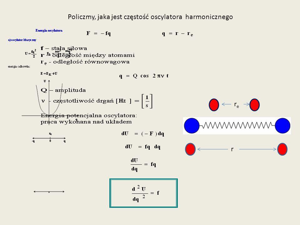 Policzmy, jaka jest częstość oscylatora harmonicznego
