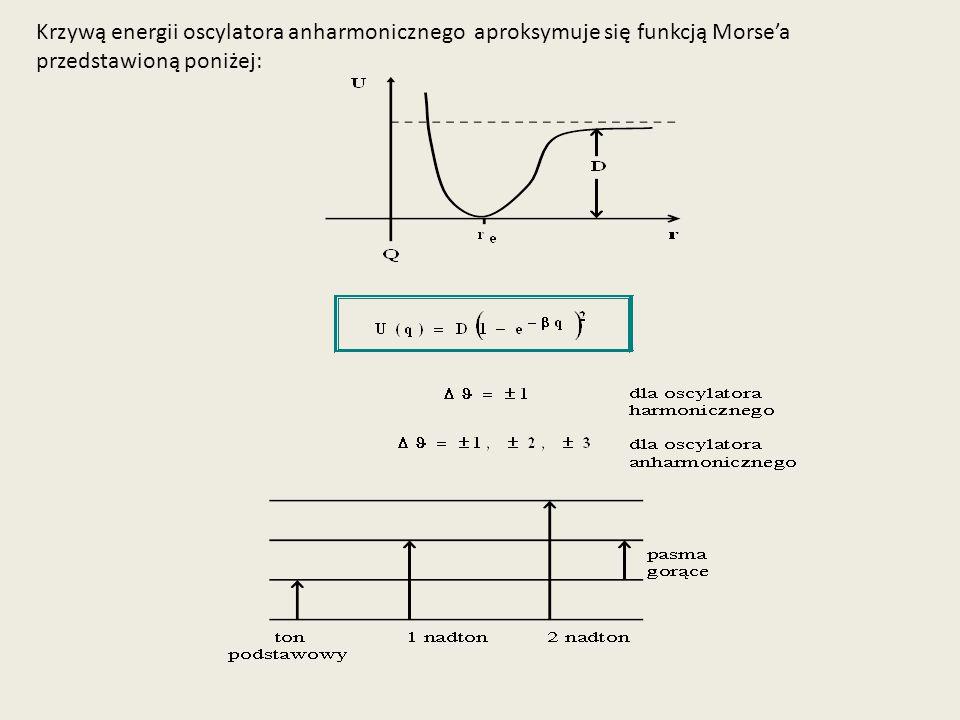 Krzywą energii oscylatora anharmonicznego aproksymuje się funkcją Morse'a przedstawioną poniżej: