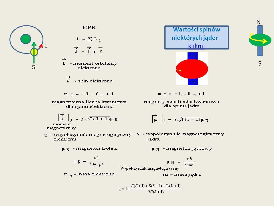 Wartości spinów niektórych jąder -kliknij
