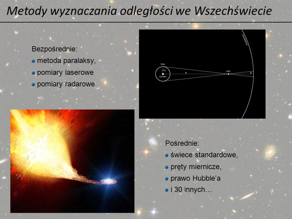 Metody wyznaczania odległości we Wszechświecie
