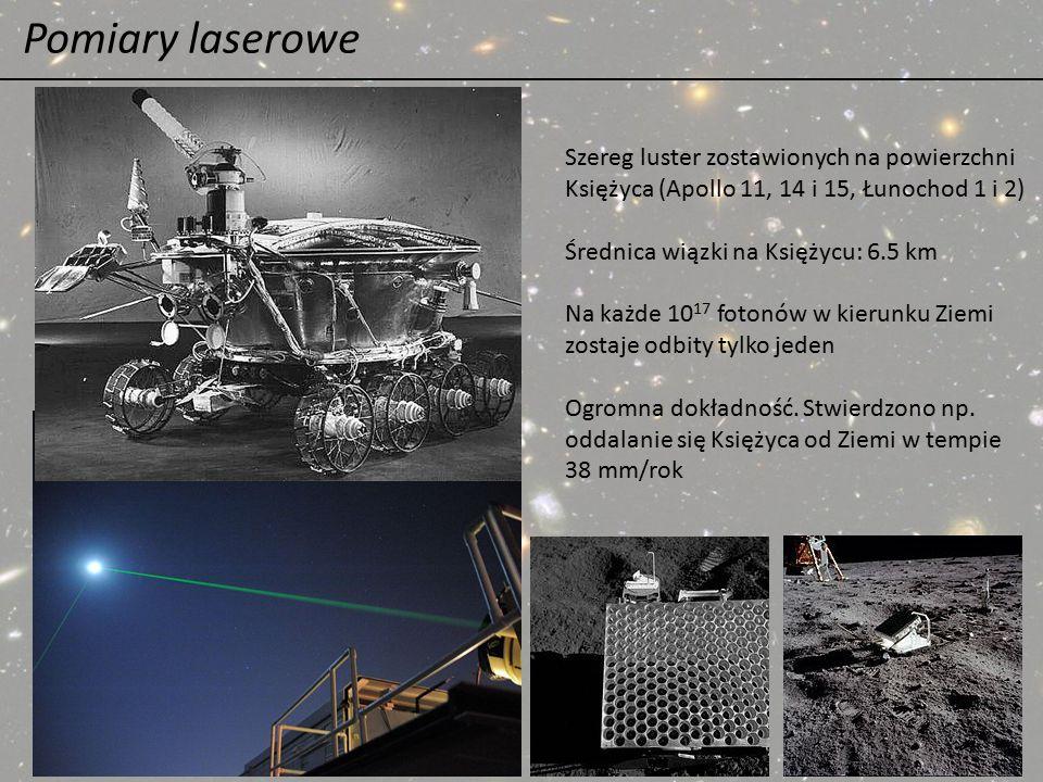 Pomiary laserowe Szereg luster zostawionych na powierzchni