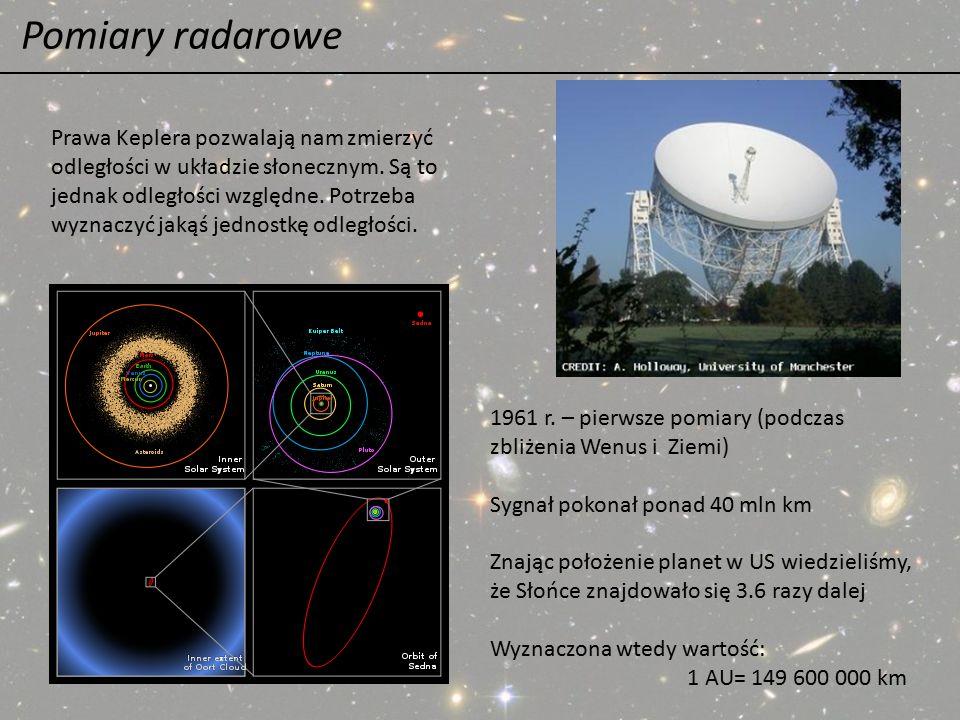 Pomiary radarowe Prawa Keplera pozwalają nam zmierzyć