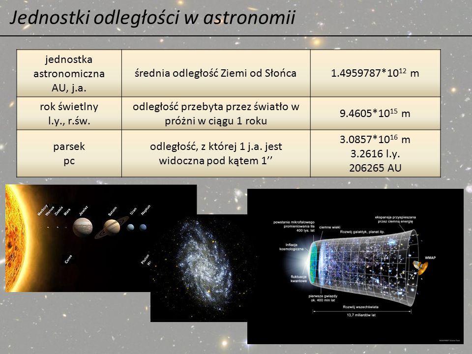 Jednostki odległości w astronomii