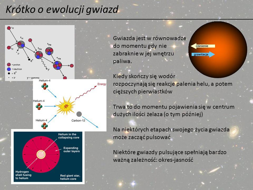Krótko o ewolucji gwiazd
