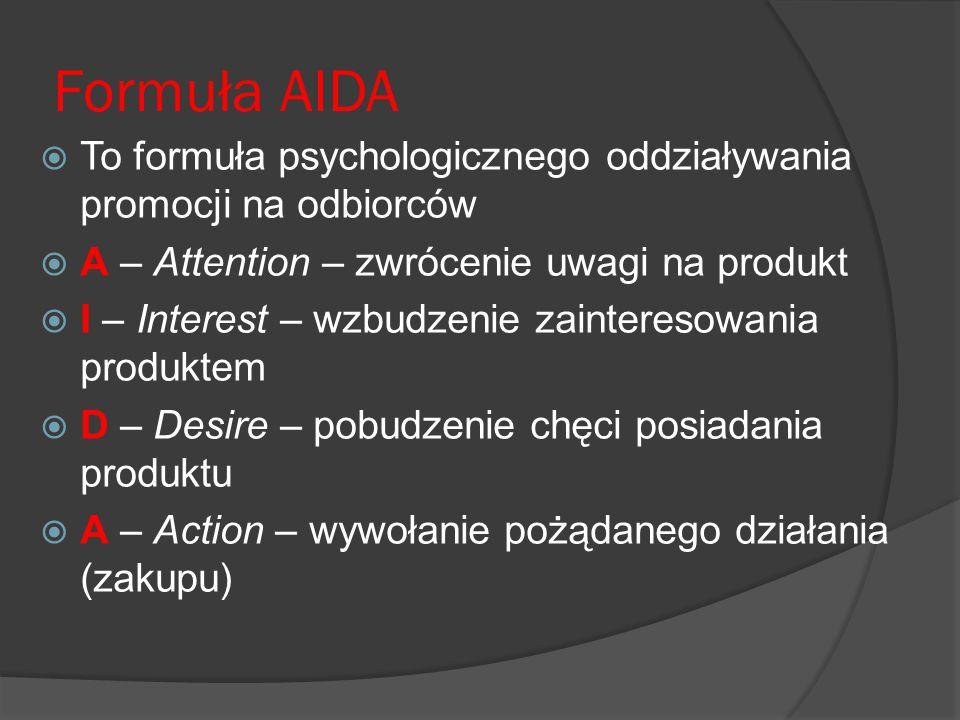 Formuła AIDA To formuła psychologicznego oddziaływania promocji na odbiorców. A – Attention – zwrócenie uwagi na produkt.