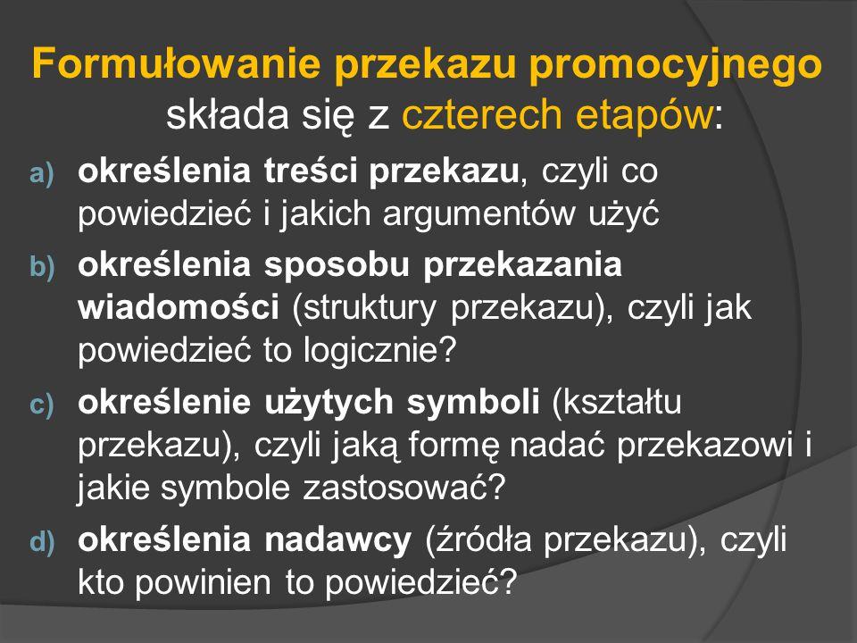 Formułowanie przekazu promocyjnego składa się z czterech etapów:
