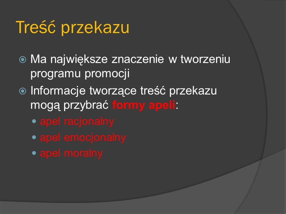 Treść przekazu Ma największe znaczenie w tworzeniu programu promocji