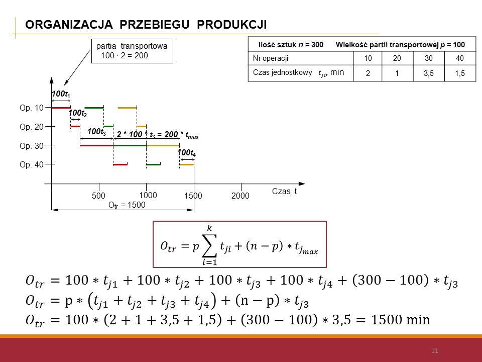 Ilość sztuk n = 300 Wielkość partii transportowej p = 100