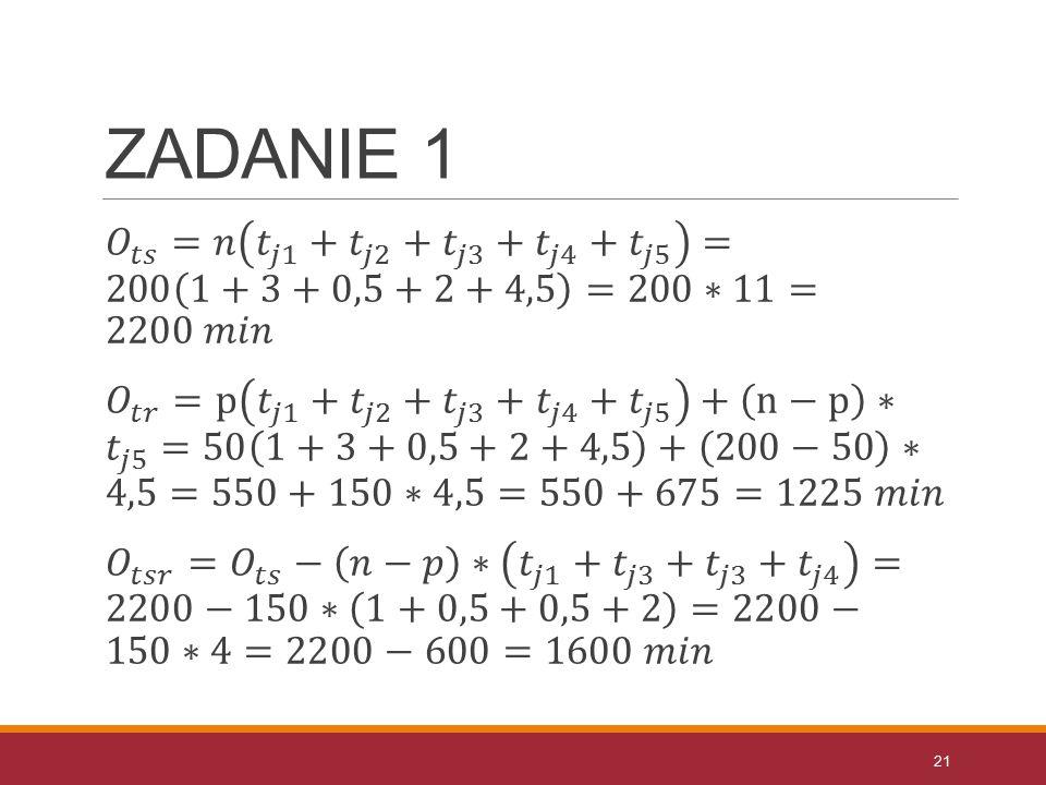 ZADANIE 1 𝑂 𝑡𝑠 =𝑛 𝑡 𝑗1 + 𝑡 𝑗2 + 𝑡 𝑗3 + 𝑡 𝑗4 + 𝑡 𝑗5 =200 1+3+0,5+2+4,5 1+3+0,5+2+4,5 =200∗11=2200 𝑚𝑖𝑛.