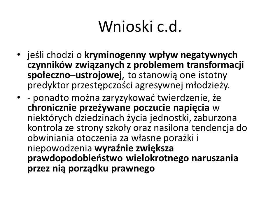 Wnioski c.d.