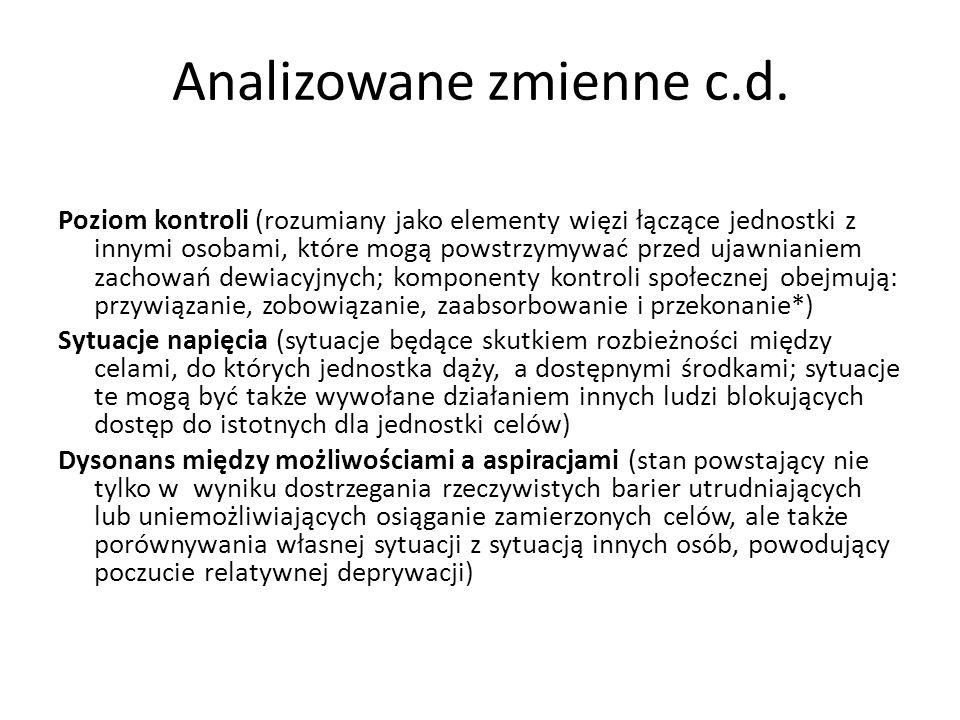 Analizowane zmienne c.d.