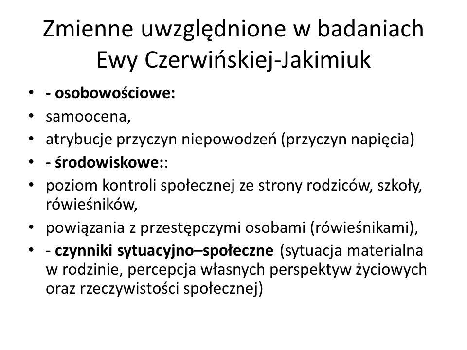 Zmienne uwzględnione w badaniach Ewy Czerwińskiej-Jakimiuk