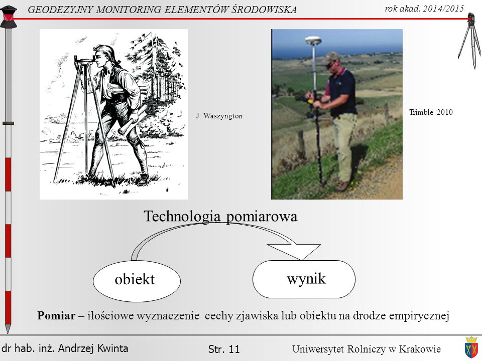 Technologia pomiarowa