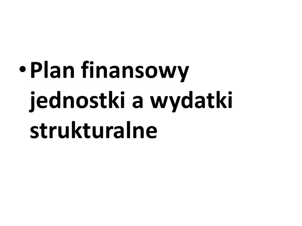 Plan finansowy jednostki a wydatki strukturalne